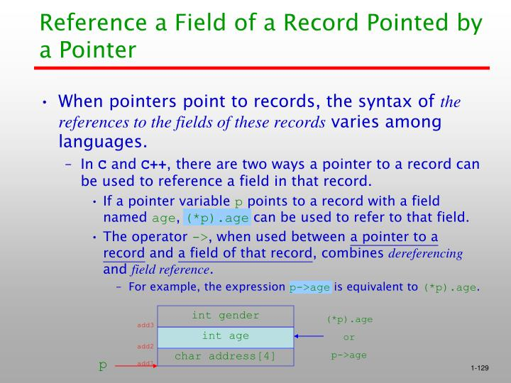 Reference a Field of a Record Pointed by a Pointer