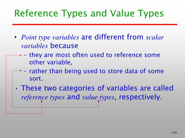 Reference Types and Value Types