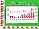 exporta es brasileiras volume t e faturamento mil usd