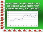 hist rico e proje o do consumo aparente per capita de ma no brasil