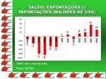 saldo exporta es importa es milh es de usd