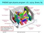 phenix spin physics program g q q sivers q