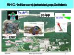 rhic five complementary experiments