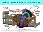 star spin physics program g q q sivers q