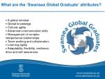 what are the swansea global graduate attributes