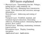 iso layers explained