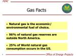 gas facts