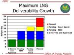 maximum lng deliverability growth
