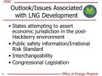 outlook issues associated with lng development
