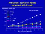 antitumour activity of xeloda combined with avastin