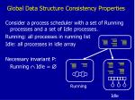 global data structure consistency properties1