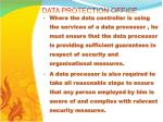data protection office19