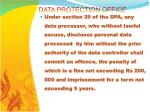 data protection office21