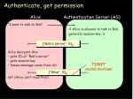 authenticate get permission