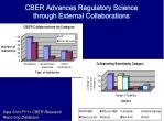 cber advances regulatory science through external collaborations