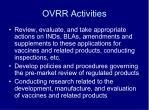 ovrr activities