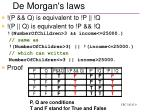 de morgan s laws