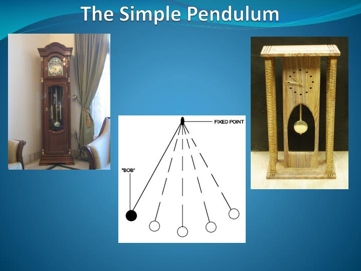 the simple pendulum n.