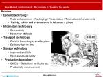 new market environment technology is changing the world