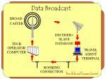 data broadcast