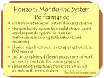 horizon monitoring system performance1