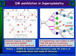 dm annihilation in supersymmetry