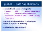 global data applications