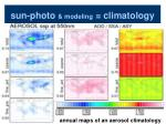 sun photo modeling climatology