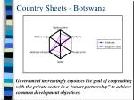 country sheets botswana
