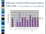 efficiency of service provision in africa 1988 1998 1 very efficient 6 very inefficient