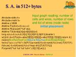 s a in 5 12 bytes6