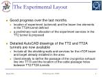 the experimental layout1