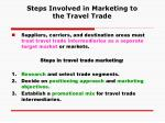 steps involved in marketing to the travel trade