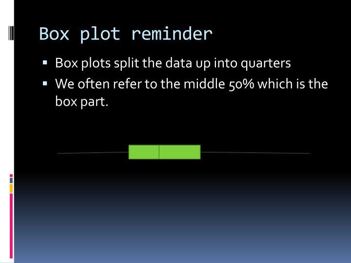 Box plot reminder