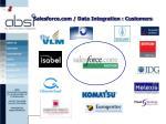 salesforce com data integration customers