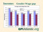 income gender wage gap