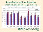 prevalence of low income women and men 1997 2000