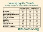 valuing equity trends average disposable household income 1980 98
