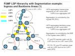 p2mp lsp hierarchy with segmentation example ingress and backbone areas 1