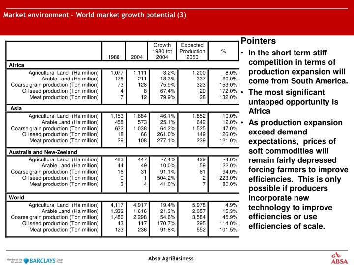 Market environment – World market growth potential (3)