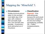 mapping the minefield 3
