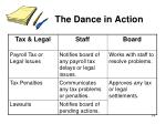 the dance in action2