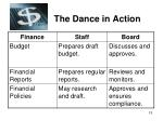 the dance in action3