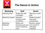 the dance in action5