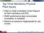 top three mandatory physical plant issues