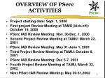 overview of pserc activities