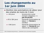 les changements au 1er juin 2004