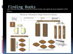 finding books7