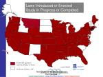 laws introduced or enacted study in progress or completed