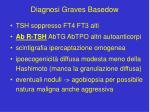 diagnosi graves basedow